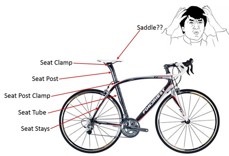 bicycle,saddle,seat
