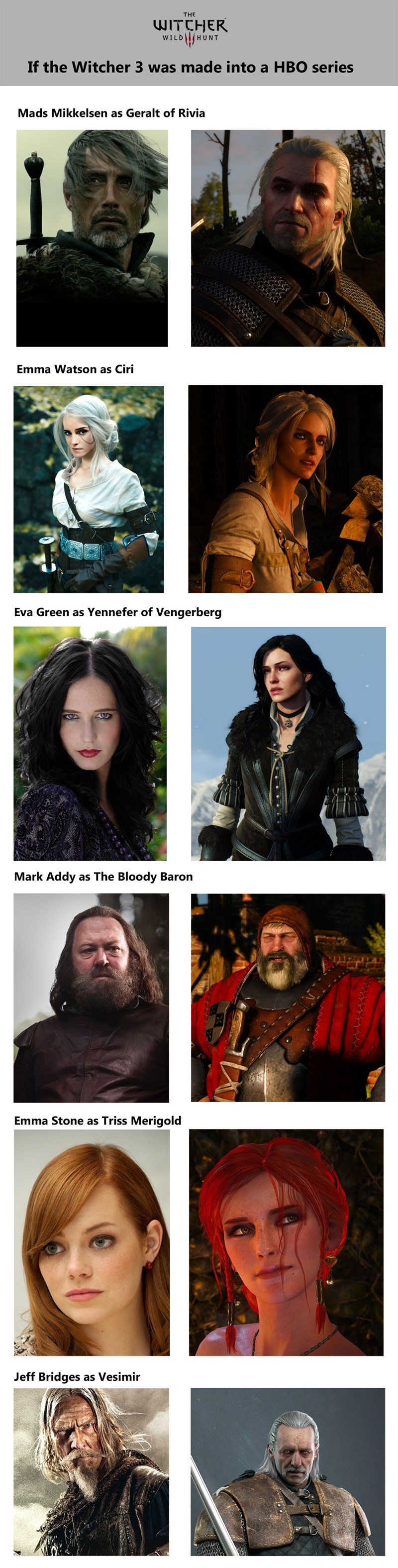 hbo dream casting witcher 3 series