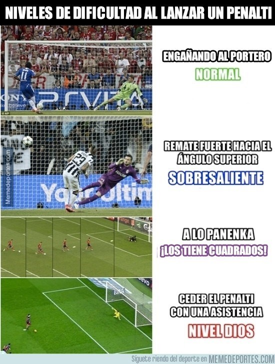 Messi penalty