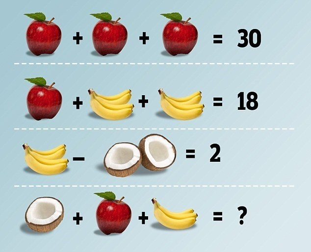 math brain teaser People Are Finding It Hard to Agree on a Solution to This Fruit Based Brain Teaser