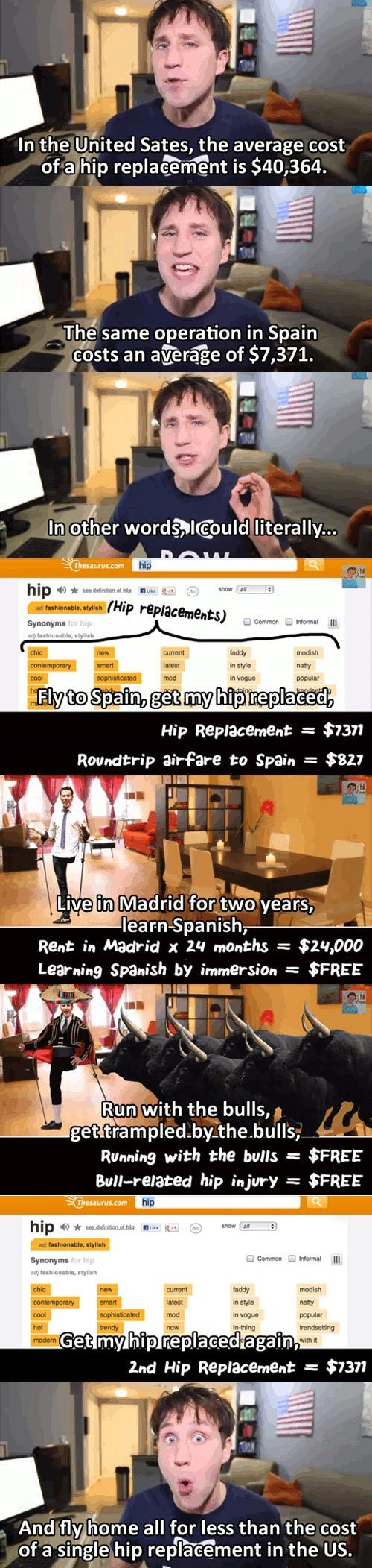 hip replacement insurance medicine Spain america