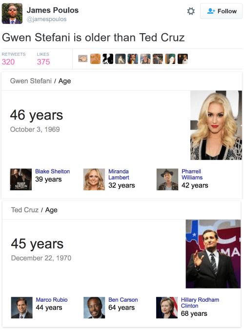 gwen stefani is older than ted cruz