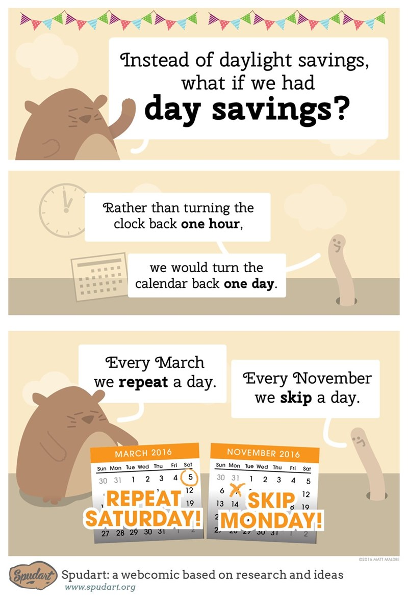 ideas,daylight saving time,web comics