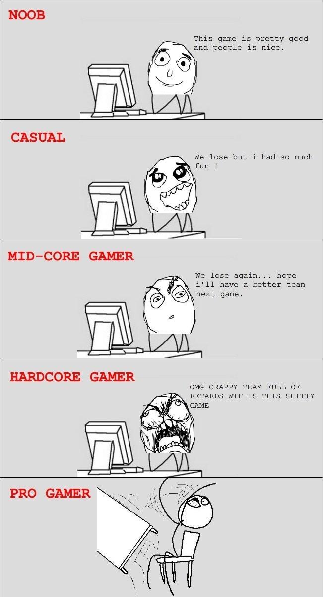 gamer-reaction-by-varying-degrees