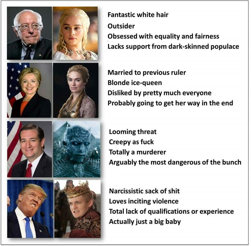Game of Thrones america politics - 8761978624