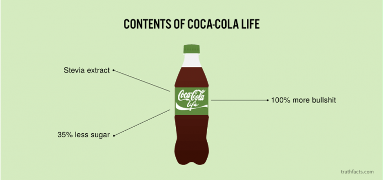 coca-cola-life-facts-truth