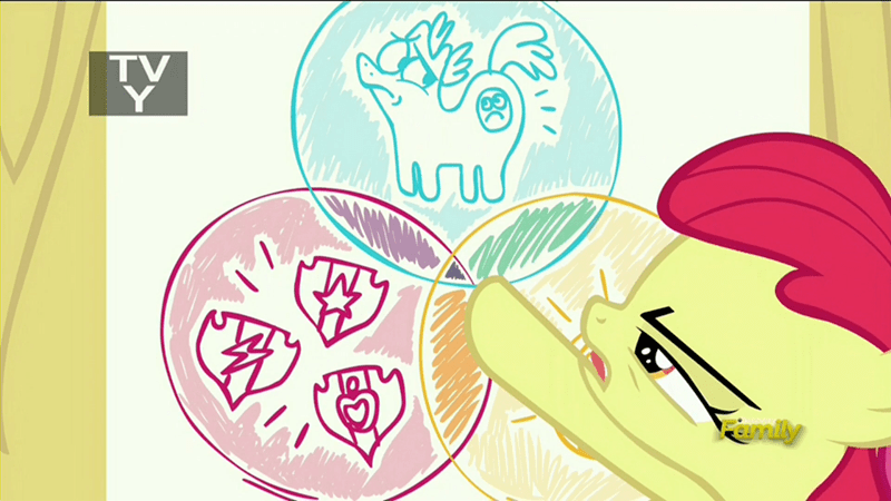 apple bloom,on your marks,venn diagram