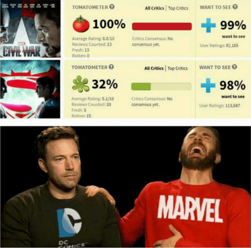 trolling ben affleck superheroes batman chris evans - 8769653248