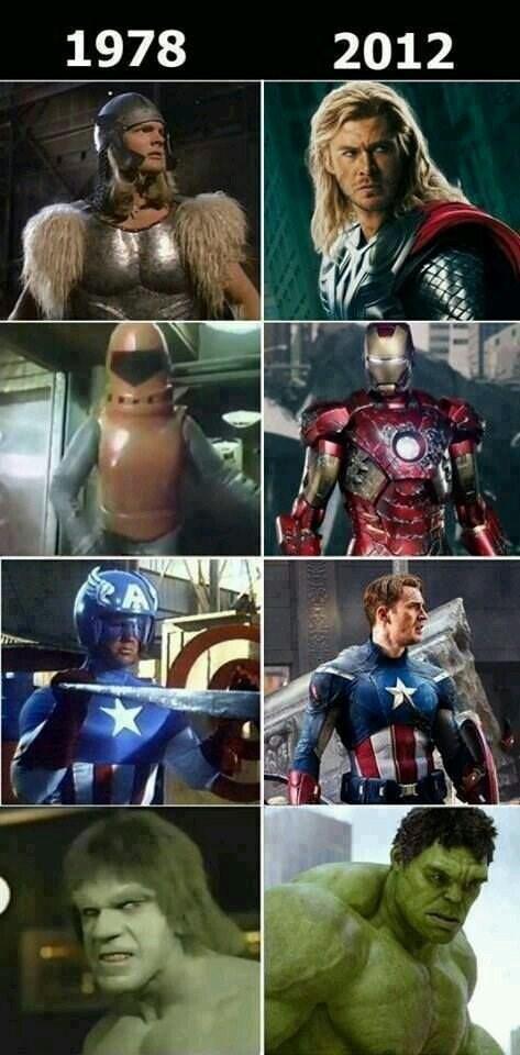 evolucion avengers