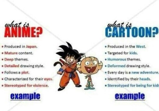 anime-cartoons-similarities-vs-differences-picture