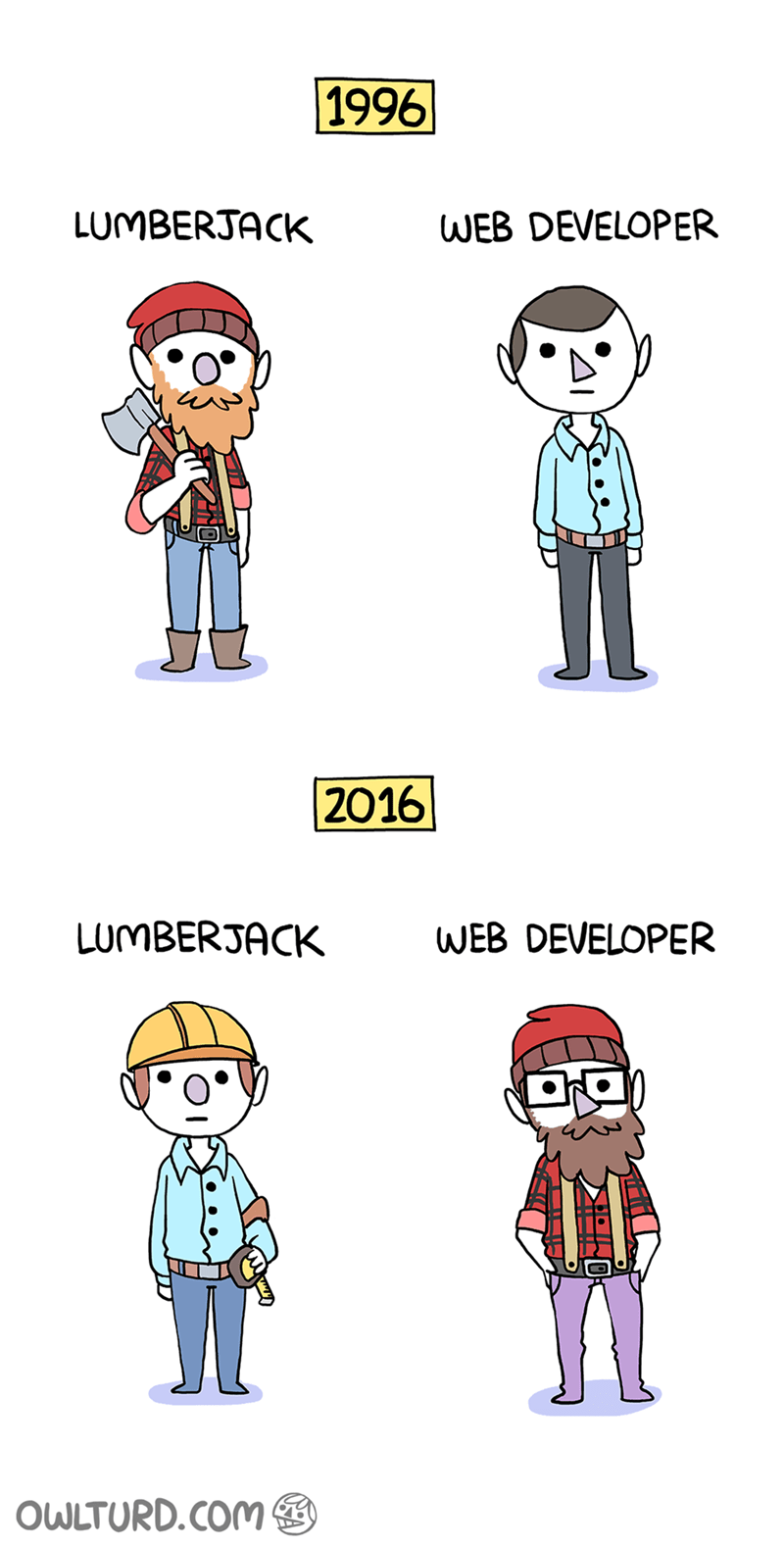 fashion wardrobe art drawing comics web developer button up short hair lumberjack beard beanie and checkered shirt swap 1996 2016