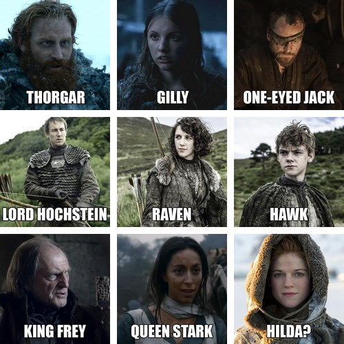 list,Game of Thrones,names