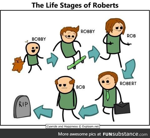 different-life-stages-when-your-name-is-robert