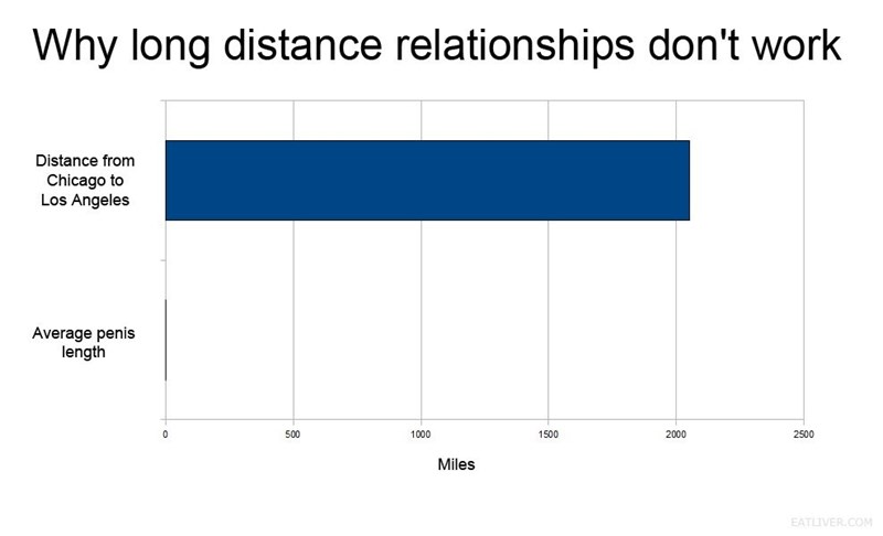 long distance relationships dating - 8794535680