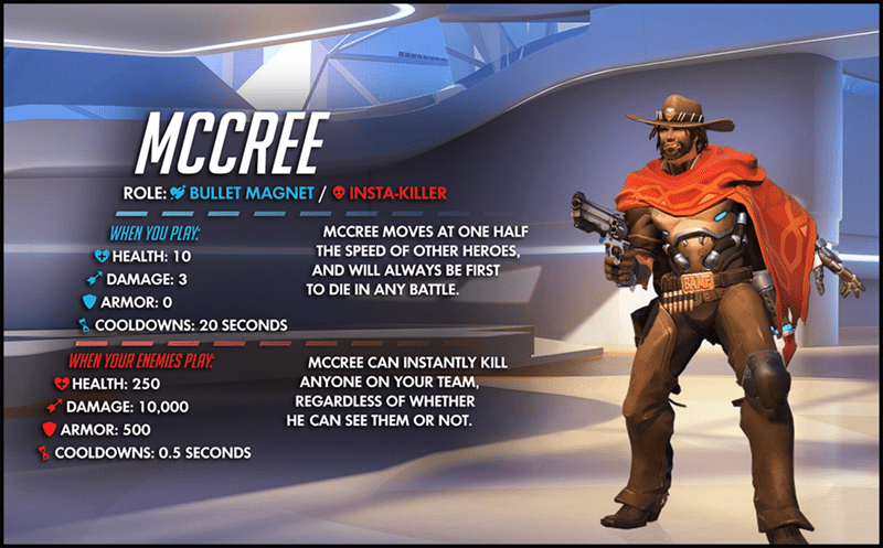 video-games-overwatch-character-descriptions-accurate