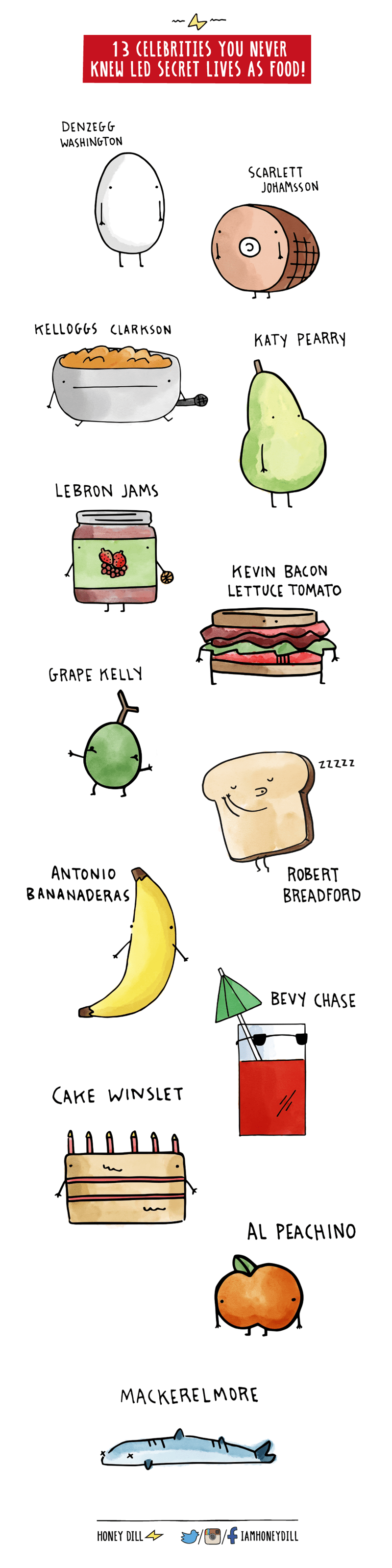 web-comics-celebrities-names-food-secret-lives-funny