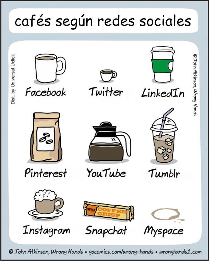 cafe de red social