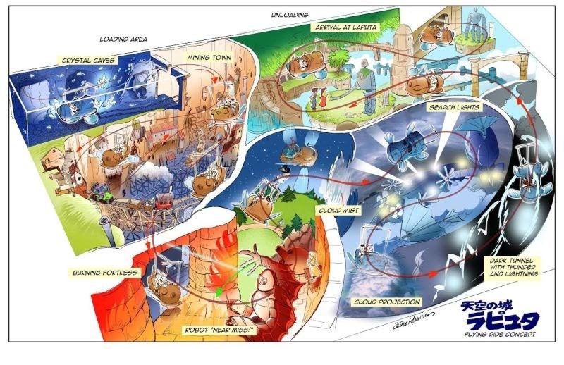 castle-in-the-sky-laputa-theme-park-disney-park-ride