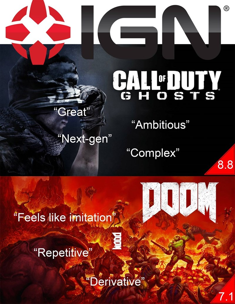 doom-call-of-duty-video-game-reviews-inconsistent