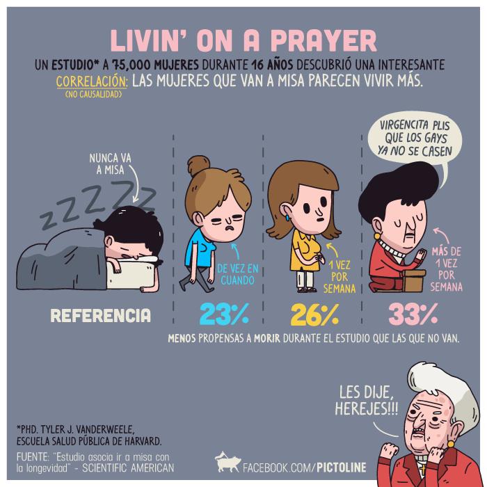 rezar es bueno