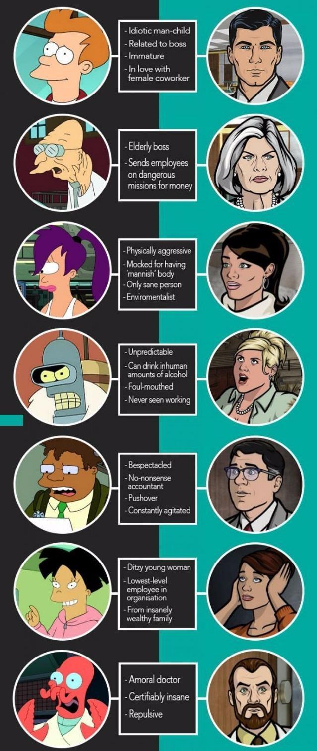 big-similarities-between-archer-cartoons-real-life-workplace