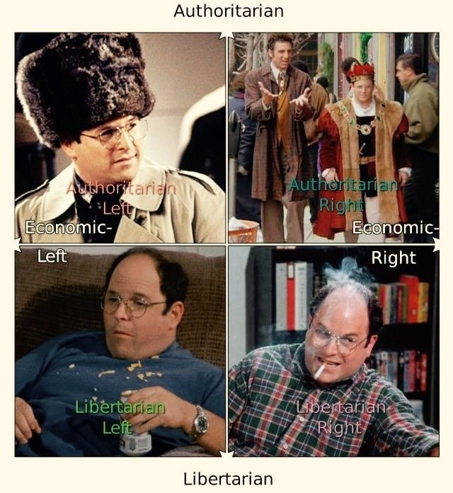 libertarian costanza Democrat republican - 8804044800