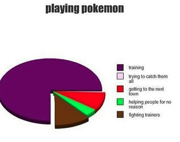 pokemon-logic-graph-training-against-all-the-zubats