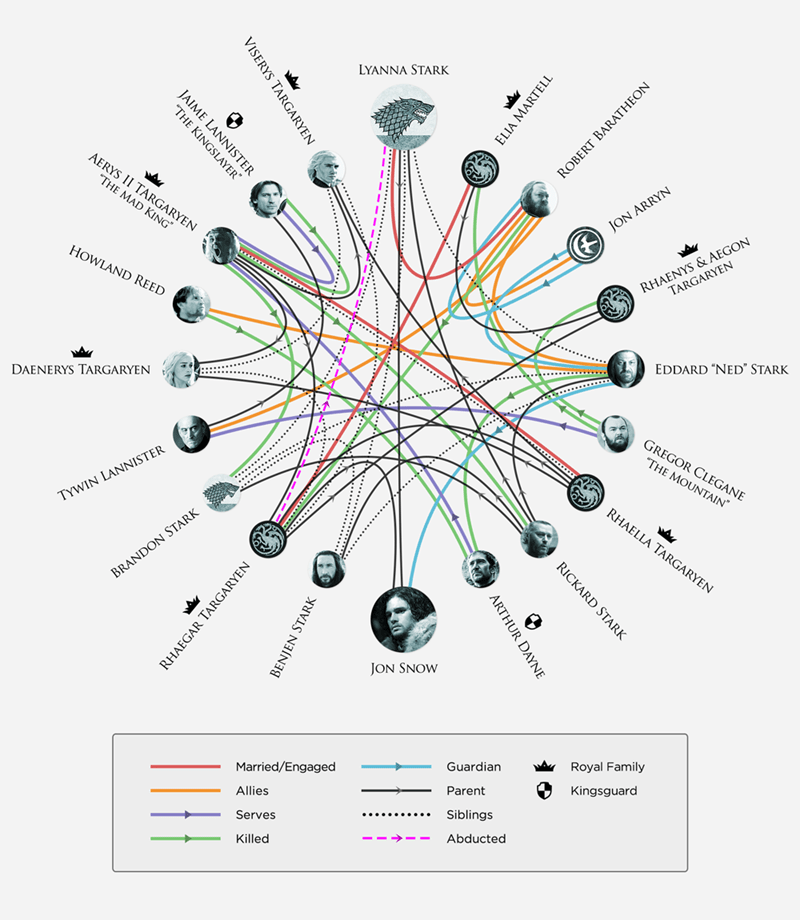 rlj confirmed by an hbo infographic