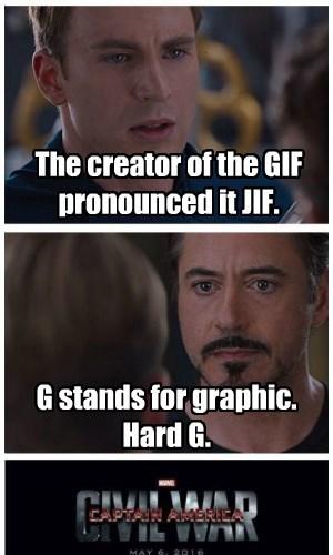 The creator of the GIF pronounced it JIF.