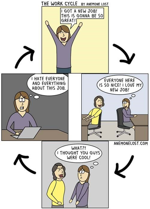web-comics-work-every-job-realization