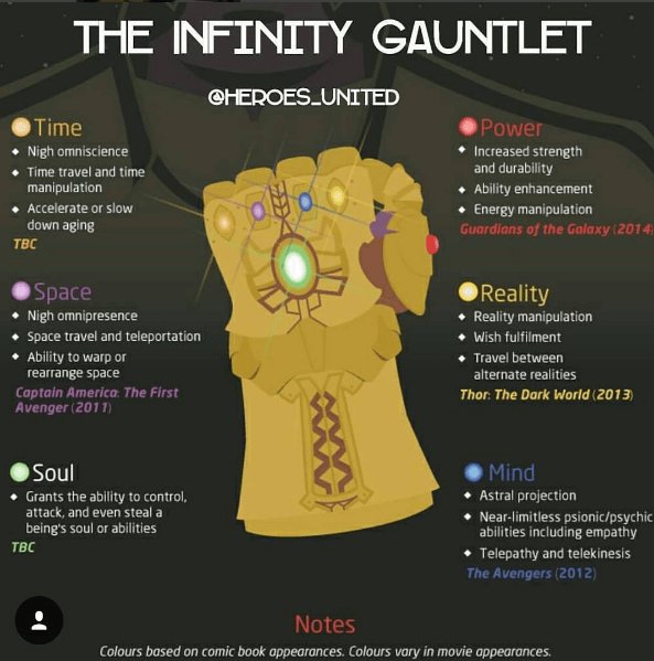 superheroes-avengers-the-infinity-gauntlet-comic-shows-different-powers