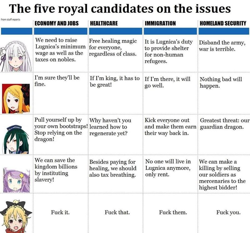 re zero anime politics - 8968239104