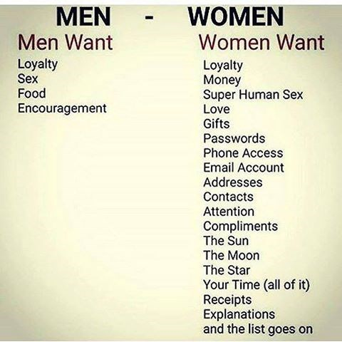 men,women,dating
