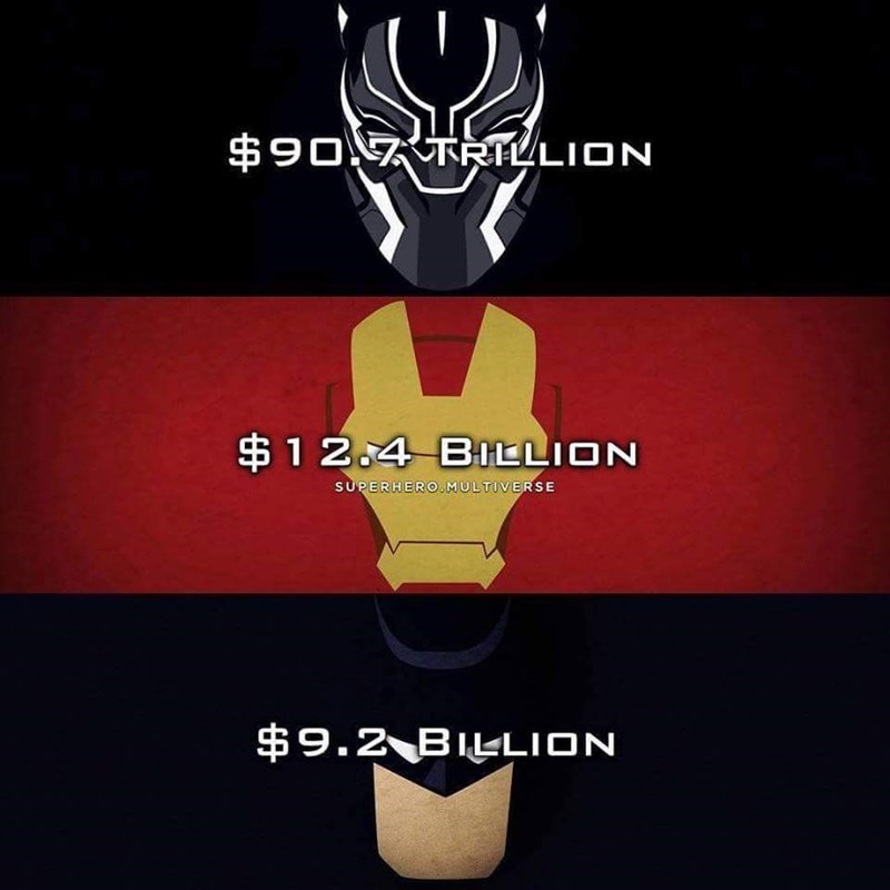 superheroes-net-worth-compared-when-black-panther-tops-iron-man