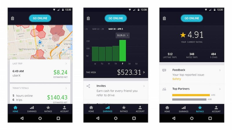 trending news uber betterment benefit drivers