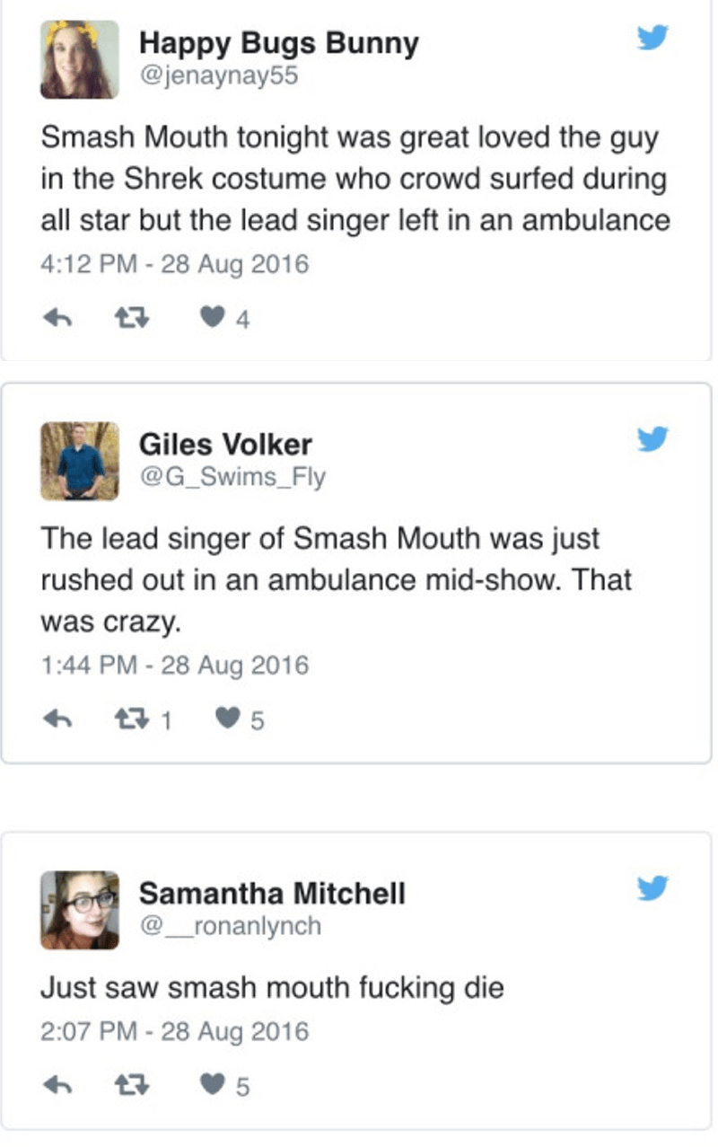 Music twitter smash mouth shrek
