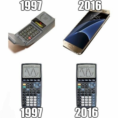 image progress graphing calculator To Be Fair, the 1997 Calculator Already Had Games Back Then