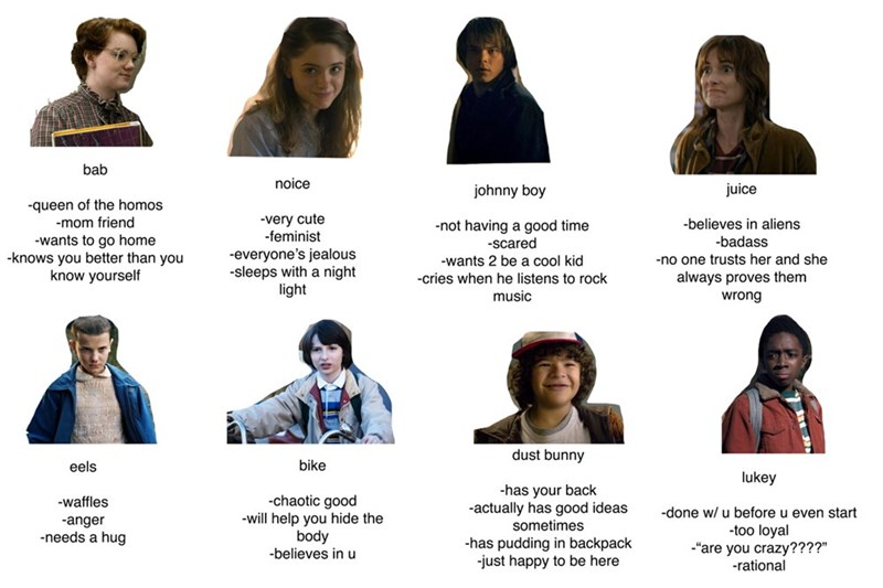 image stranger things characters Which of These Beloved Stranger Things Characters Are You?