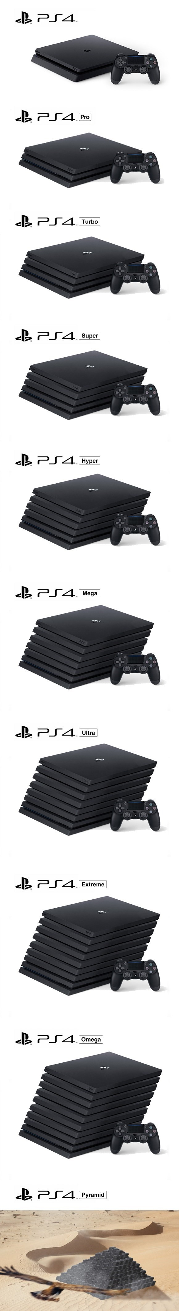 evolution-of-playstation-4-console