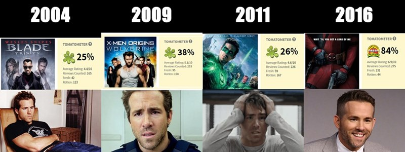 the-steady-progression-of-ryan-reynolds-movie-roles