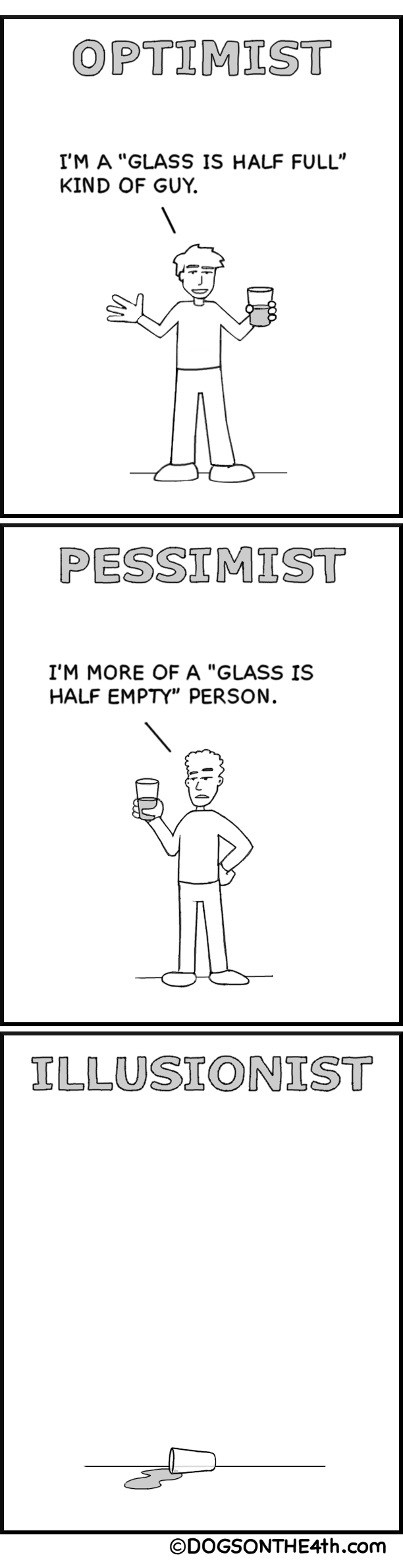 web comics optimism pessimism Three Kinds of People