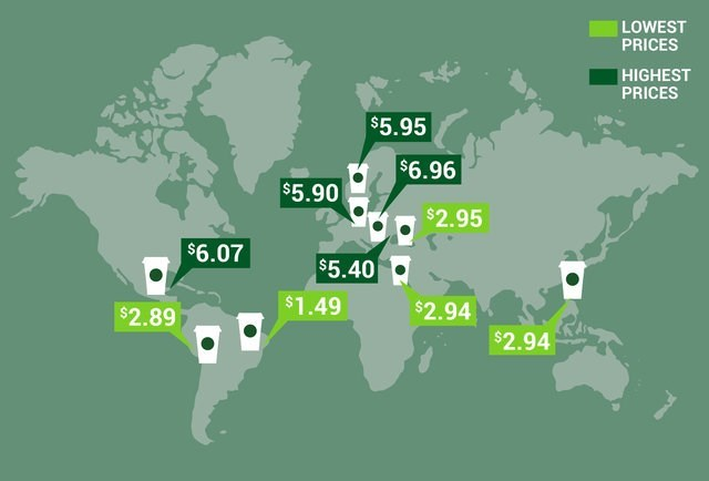 trending starbucks news what latte costs 30 countries infographic