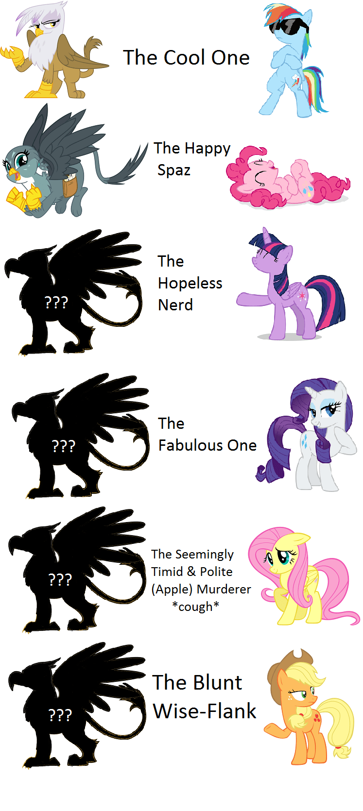 the fault in our cutie marks applejack gabby twilight sparkle griffon the brush off griffon pinkie pie gilda rarity fluttershy rainbow dash - 8976092416