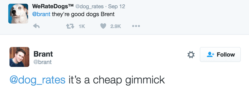 Text - WeRateDogsTM @dog_rates Sep 12 @brant they're good dogs Brent 13 1K 2.9K Brant Follow @brant @dog_rates it's a cheap gimmick