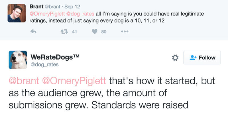 Text - Brant @brant Sep 12 @OrneryPiglett @dog_rates all I'm saying is you could have real legitimate ratings, instead of just saying every dog is a 10, 11, or 12 t41 80 WeRateDogsTM @dog_rates Follow @brant @OrneryPiglett that's how it started, but as the audience grew, the amount of submissions grew. Standards were raised