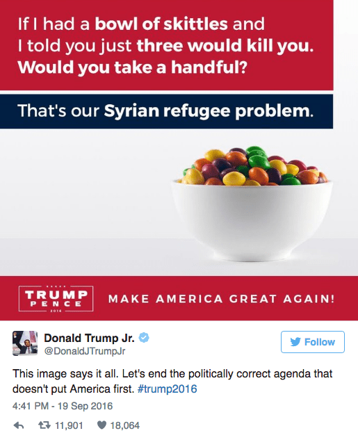 Food group - If I had a bowl of skittles and I told you just three would kill you. Would you take a handful? That's our Syrian refugee problem. TRUMP MAKE AMERICA GREAT AGAIN! PENCE Donald Trump Jr. @DonaldJTrumpJr Follow This image says it all. Let's end the politically correct agenda that doesn't put America first. #trump2016 4:41 PM - 19 Sep 2016 t11,901 18,064
