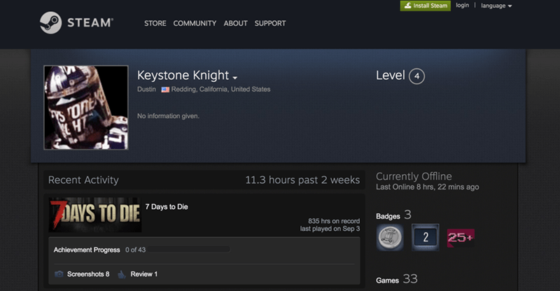 Text - Install Steam login language STEAM STORE COMMUNITY ABOUT SUPPORT Keystone Knight Level (4 Dustin Redding, California, United States STOn HT No information given. Recent Activity 11.3 hours past 2 weeks Currently Offline Last Online 8 hrs, 22 mins ago DAYS TO DIE 7 Days to Die Badges 3 835 hrs on record last played on Sep 3 2 25+ Achievement Progress 0 of 43 TO Screenshots 8 Review 1 Games 33