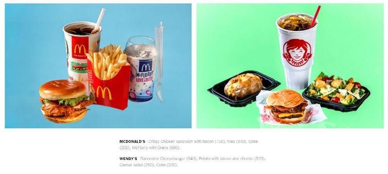 trending food news what 2000 calories looks like american food