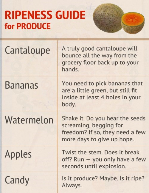 image fruit fake science How to Tell If a Fruit Is Ripe Enough