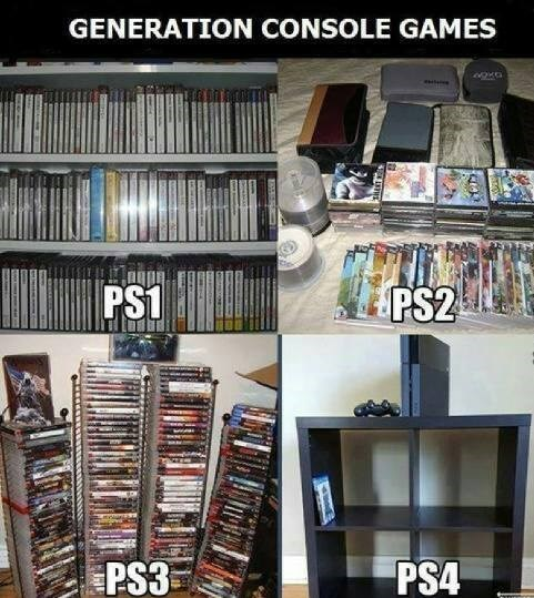 comparing-the-different-consoles-from-various-generations